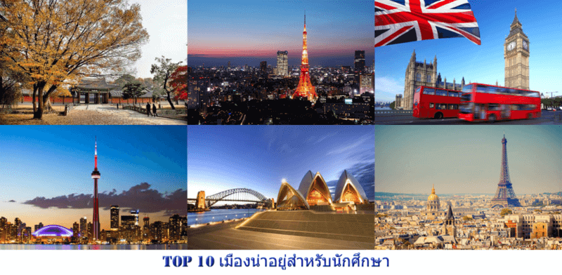 Top 10 best student cities